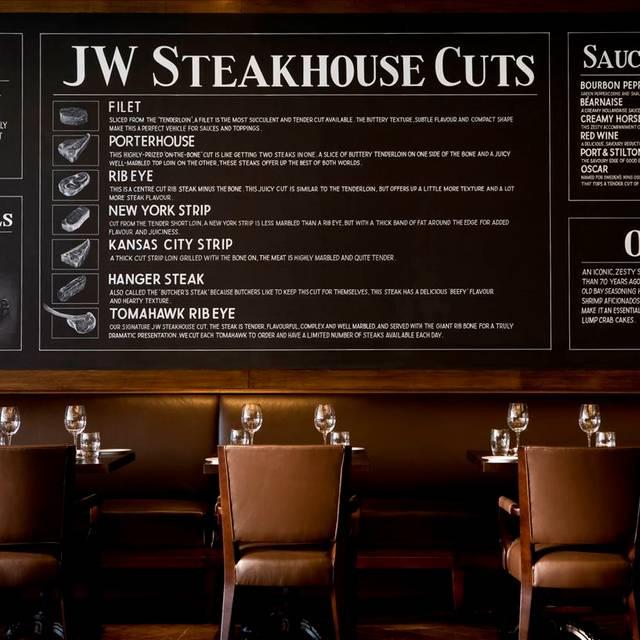 Jws Blackboard - JW Steakhouse London at Grosvenor House, London