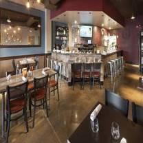 photo of kanishka's gastro pub restaurant