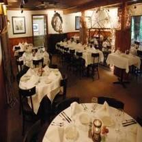 twigs restaurant and barのプロフィール画像
