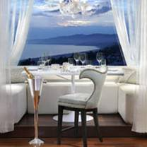 photo of the penthouse restaurant restaurant
