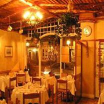 photo of trattoria pulcinella restaurant