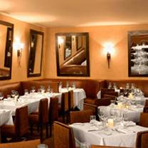 photo of panzanella ristorante restaurant
