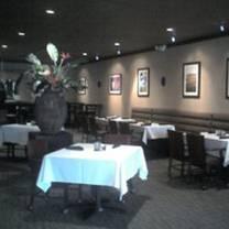photo of lombardo's italian restaurant restaurant