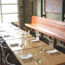 photo of aviary restaurant