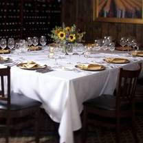 photo of buckheads - richmond restaurant