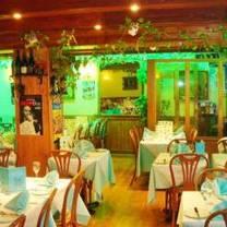 photo of melanie italian restaurant restaurant