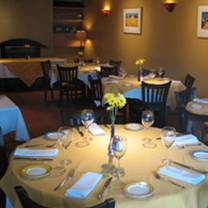 photo of piatti - denver restaurant