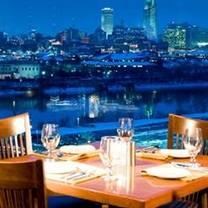 360 steakhouse - harrah's council bluffsのプロフィール画像