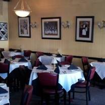 photo of luceti's on 25th avenue restaurant
