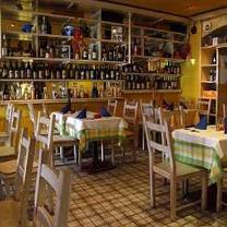 photo of restaurant ciao italia restaurant