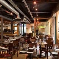 photo of vivat bacchus london bridge restaurant