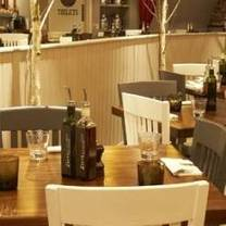 photo of zizzi - the strand restaurant