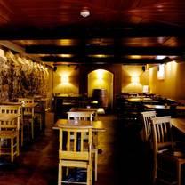 photo of gascoyne place - bath restaurant