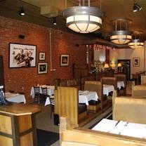 photo of the loveland chophouse restaurant