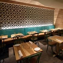 photo of javelina - union square restaurant