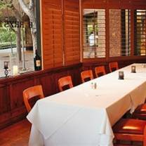 photo of harry's bar & american grill restaurant