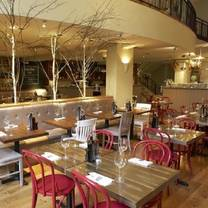 photo of zizzi - nottingham restaurant