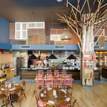 photo of zizzi - leicester highcross restaurant