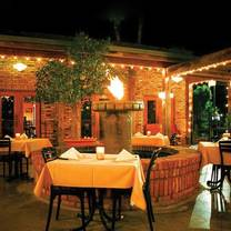 photo of the republic of the rio grande restaurant