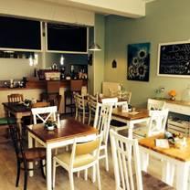 foto von cafe neo restaurant