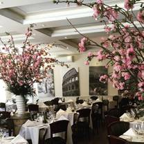 sergio's ristoranteのプロフィール画像