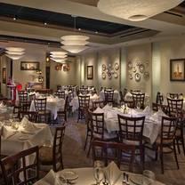photo of limoncello ristorante restaurant