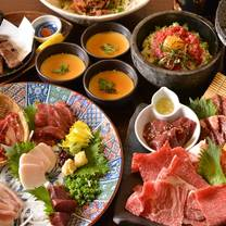 東京炊餃子 すすきの店のプロフィール画像