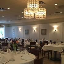 photo of la cucina ristorante restaurant