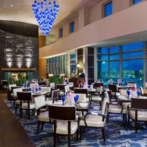 photo of globe @ yvr - fairmont vancouver airport restaurant