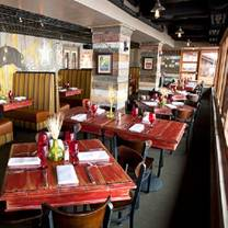 photo of red tail grill restaurant