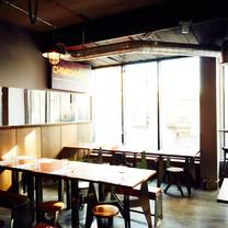 photo of chimichurris restaurant