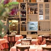 foto de restaurante piazze d'italia