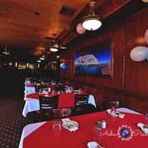 photo of himalayan sherpa kitchen - highwood restaurant