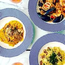 photo of carluccio's - richmond restaurant