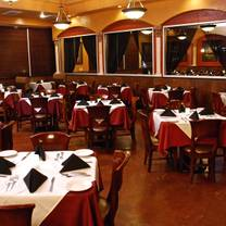 photo of scuzzi's italian restaurant restaurant