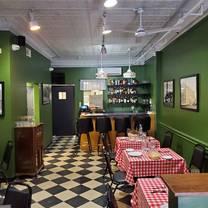 photo of ohio city pizzeria restaurant
