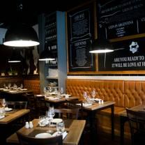photo of buenos aires argentine steakhouse - wimbledon restaurant