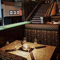 photo of the melting pot - gaslamp quarter restaurant