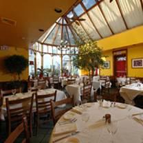 photo of ruvo east restaurant