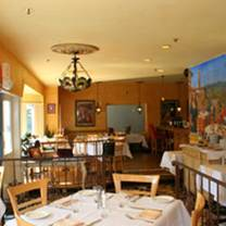 photo of toscana ristorante italiano restaurant
