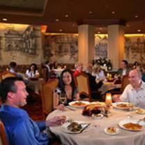 photo of don vito's italian - south point casino restaurant