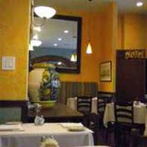 photo of da pasquale trattoria italiana restaurant