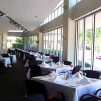 photo of museum cafe restaurant