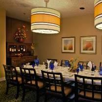 photo of trofi restaurant - doubletree by hilton kansas city - overland park restaurant