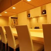 料理 澤のプロフィール画像