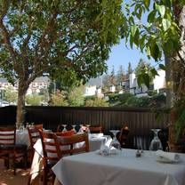 photo of casa nostra ristorante - pacific palisades restaurant