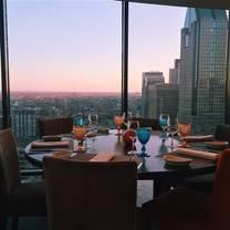 photo of portus 360 restaurant