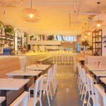 photo of two hands restaurant restaurant