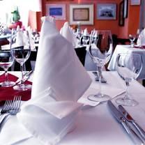 photo of bella sena (ristorante & kegelbahnen) restaurant