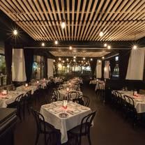 photo of nonnina restaurant
